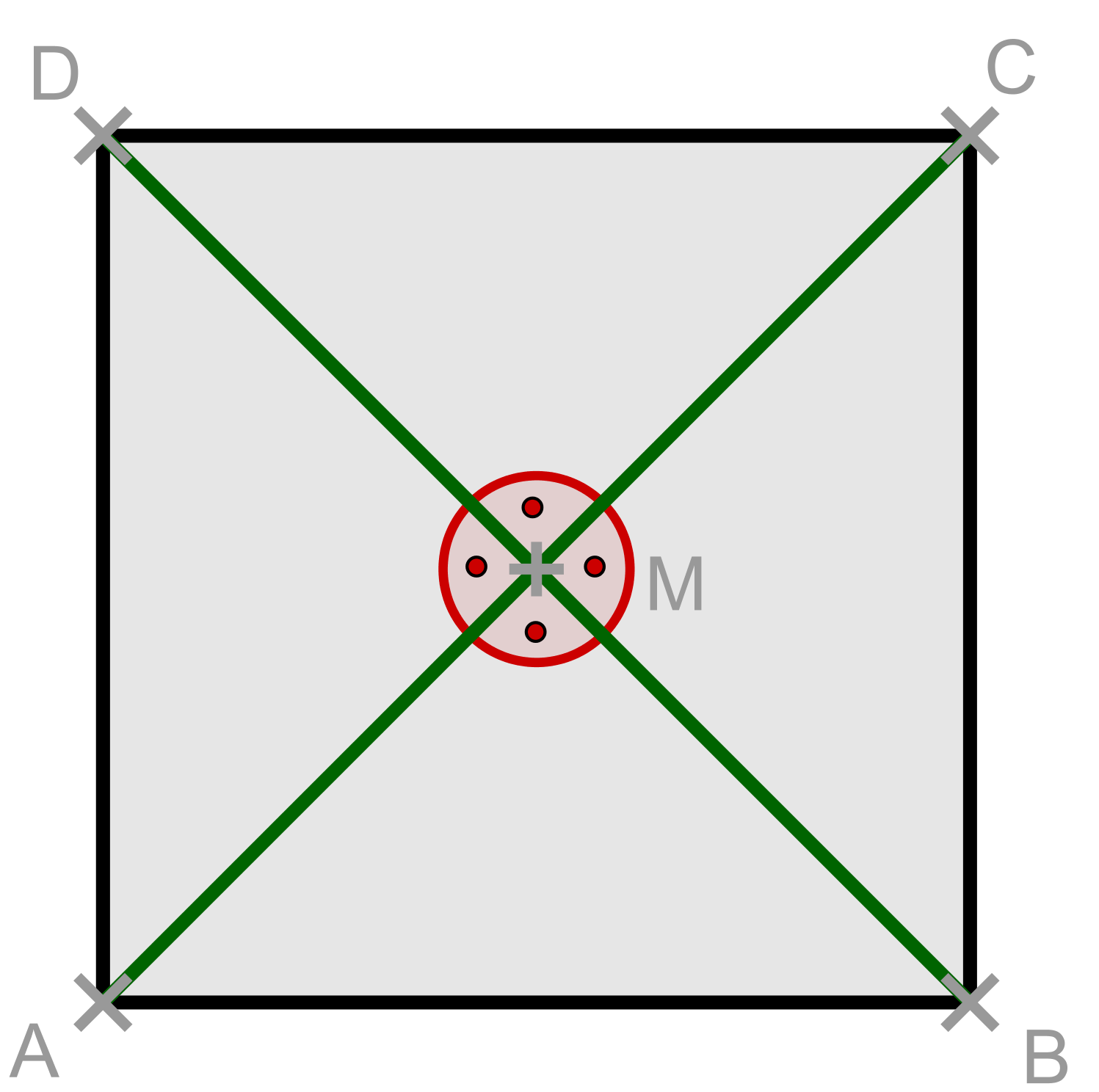Quadrat Diagonalen
