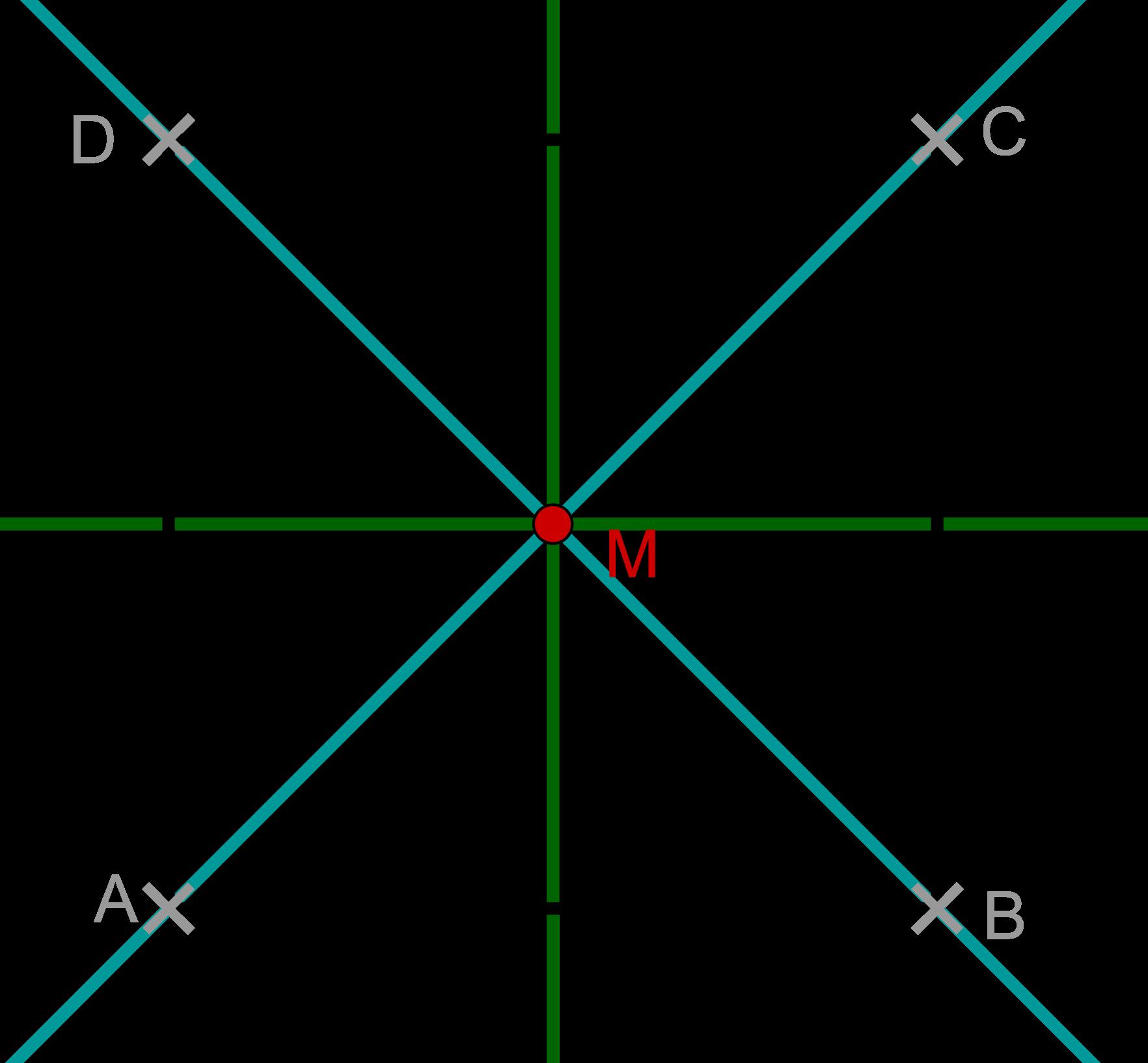 Quadrat Symmetrieachsen