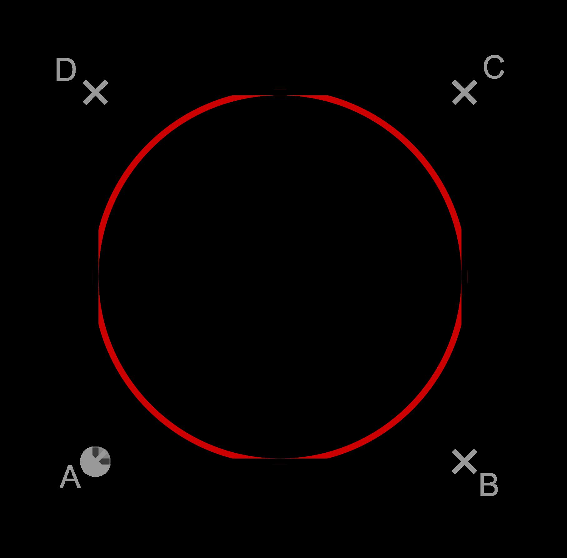 Quadrat mit Inkreis