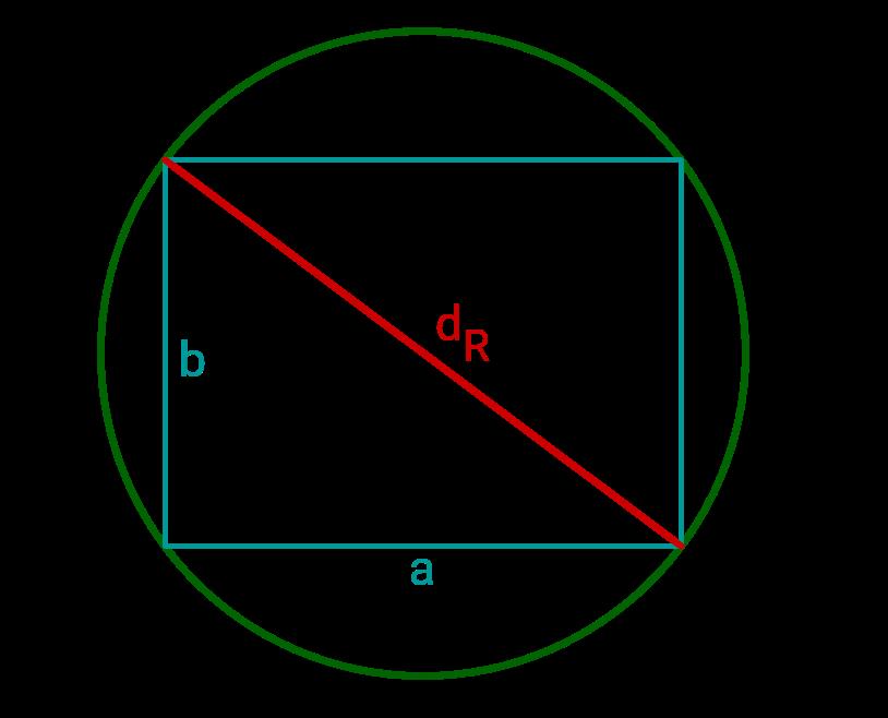 Rechteck Umkreis