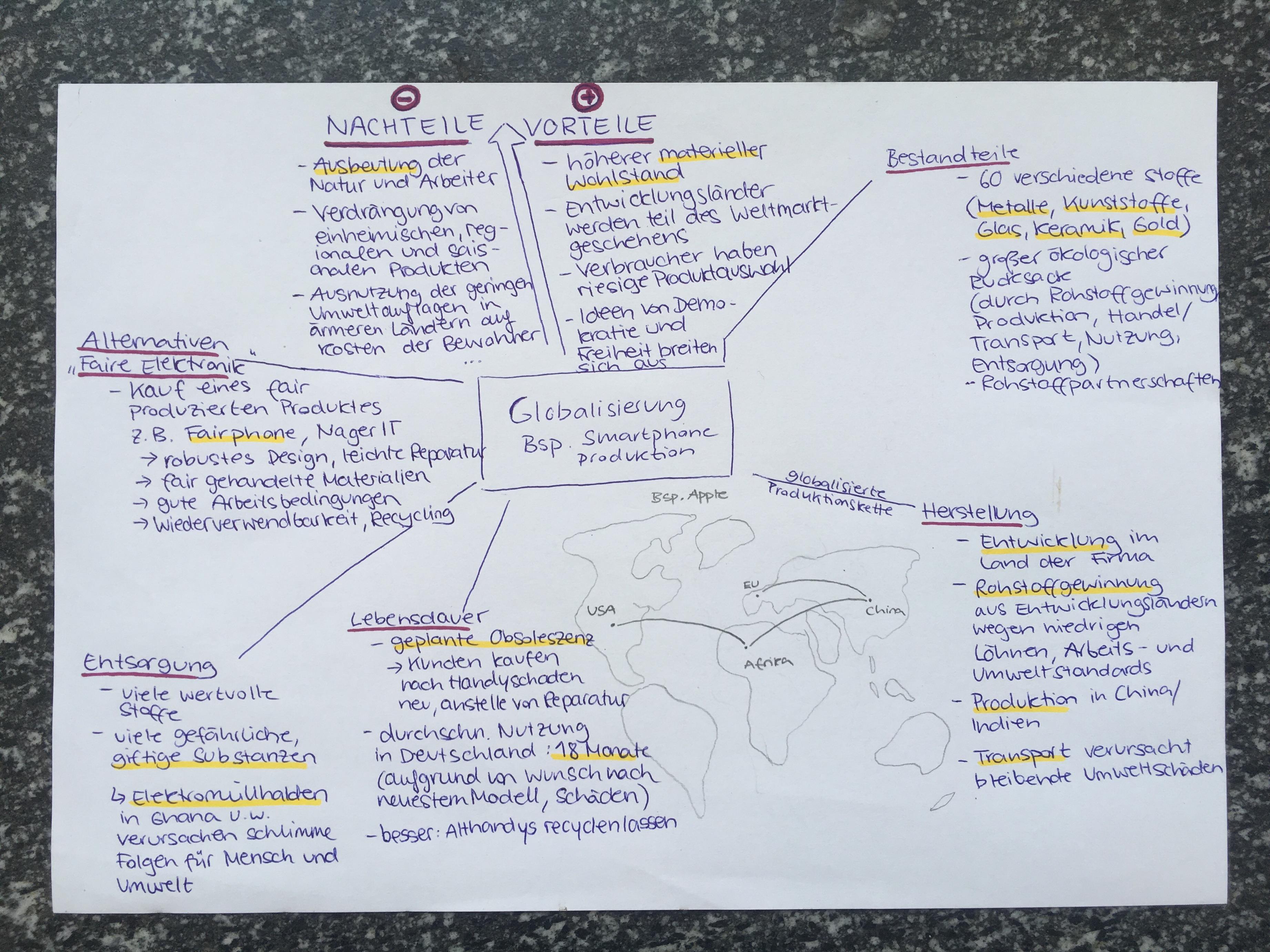 Concept-Map einer Schülerin