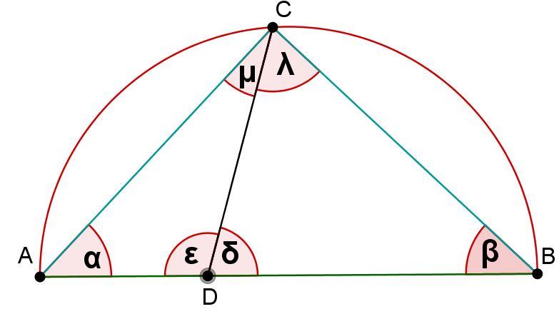 Ein Dreieck viele Winkel