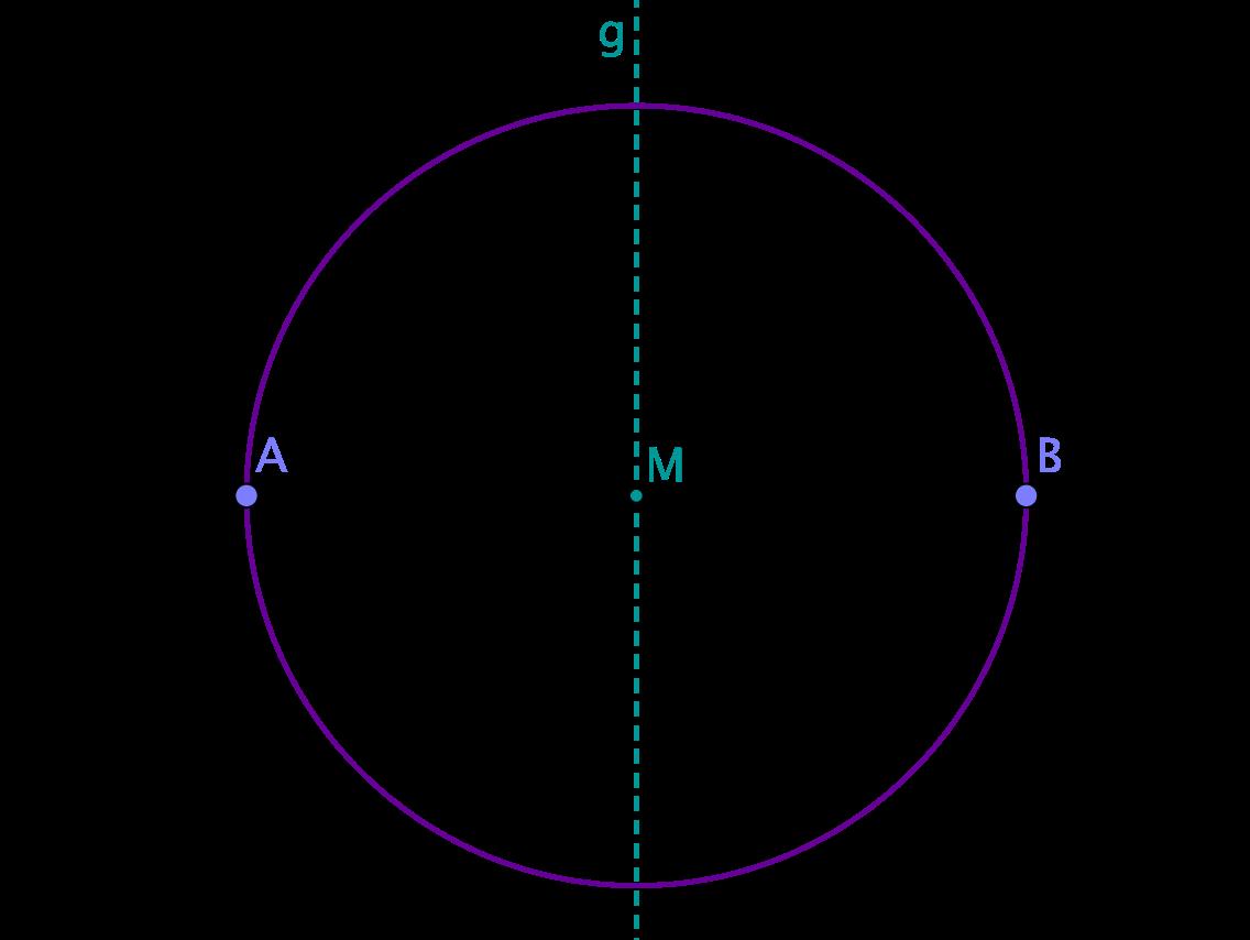 Thaleskreis