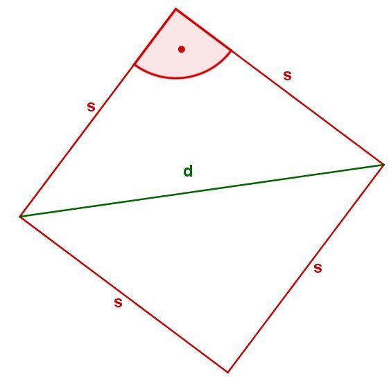 Quadrat und Diagonale