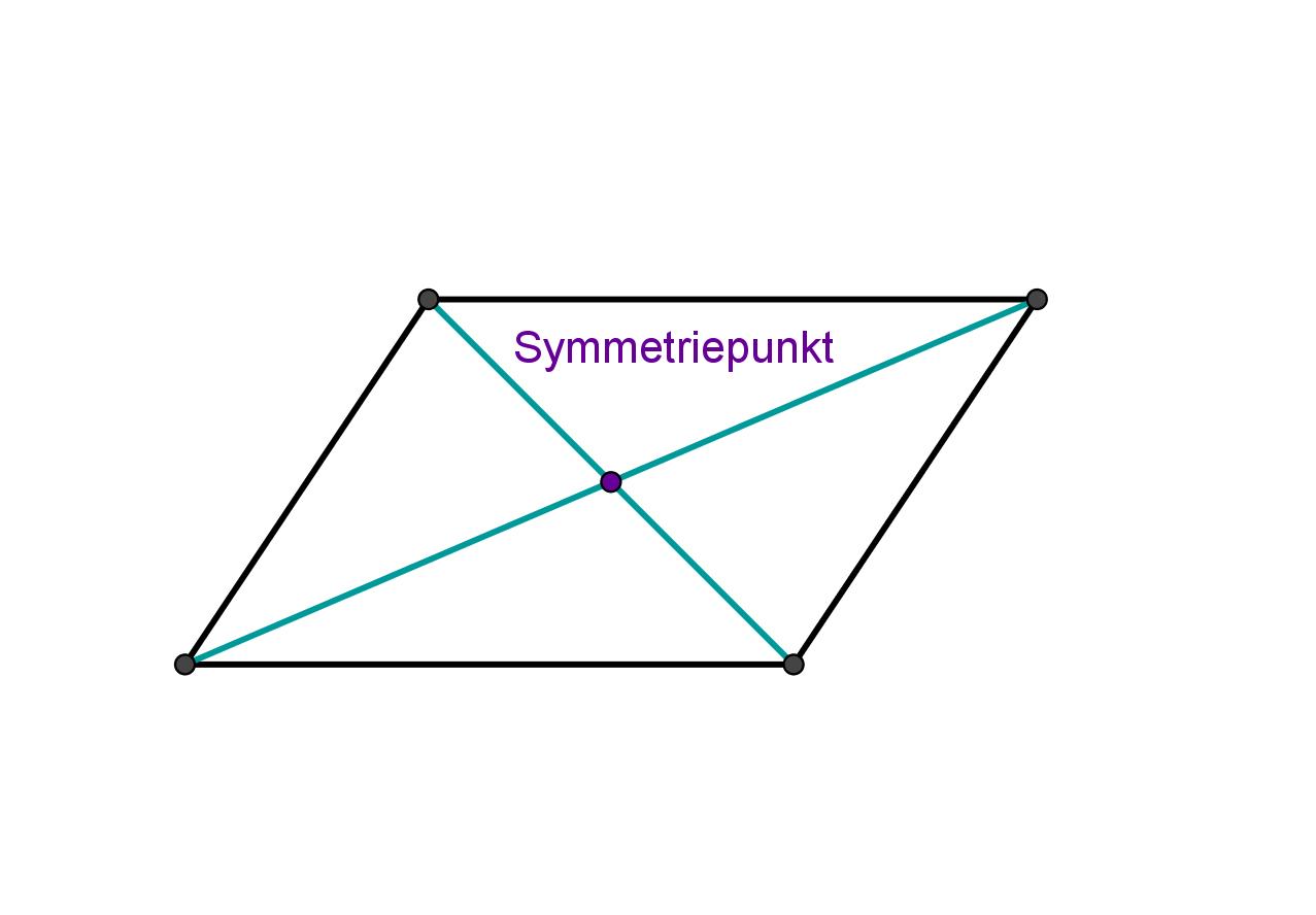 Symmetriepunkt