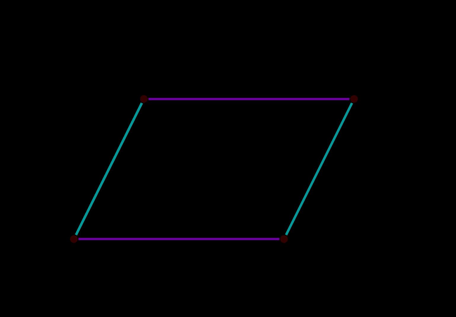 Seiten eines Parallelogramms