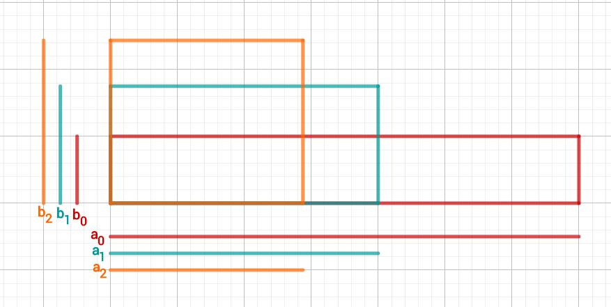 Aufgaben zu Quadratwurzeln - Mathe Themenordner » Serlo.org