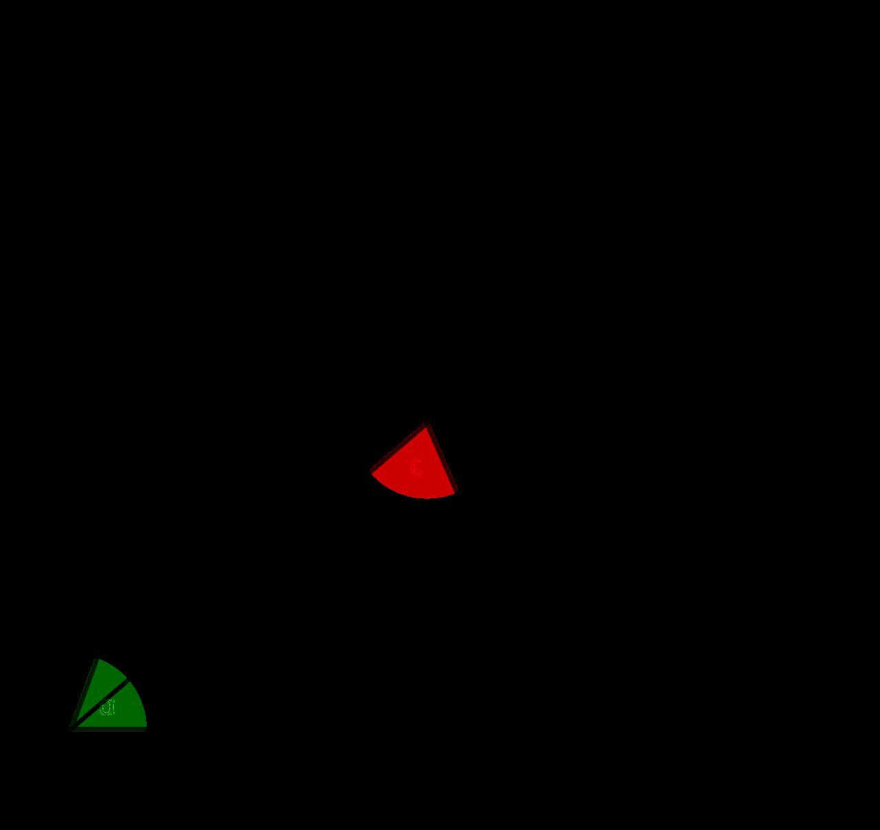 Aufgaben zu Sinussatz und Kosinussatz - Mathe Themenordner » Serlo.org