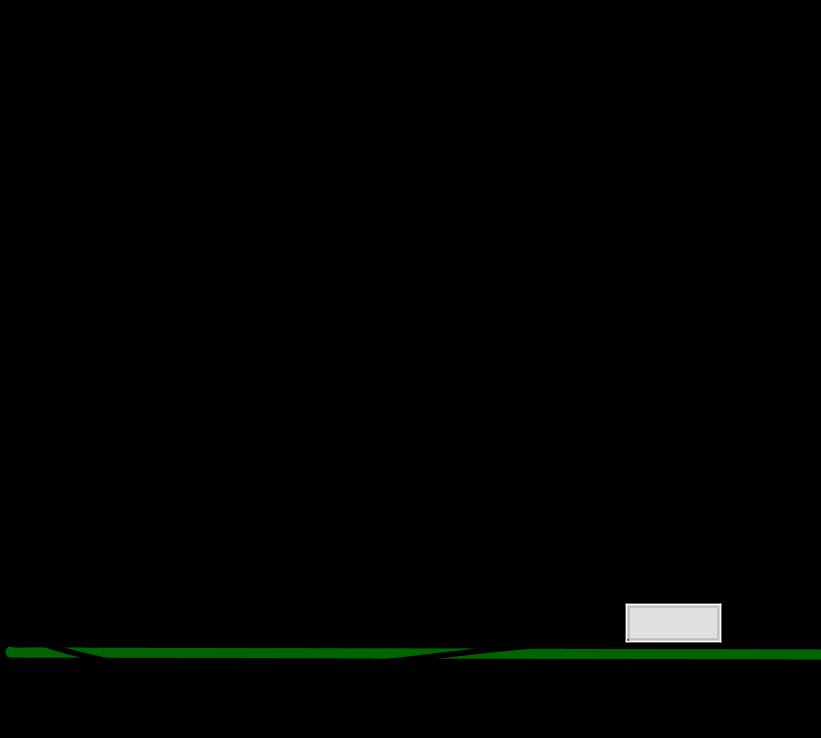 Skizze: Berg mit waagr. Gesteinsschicht, Bahnverlauf, Ausstellungsraum