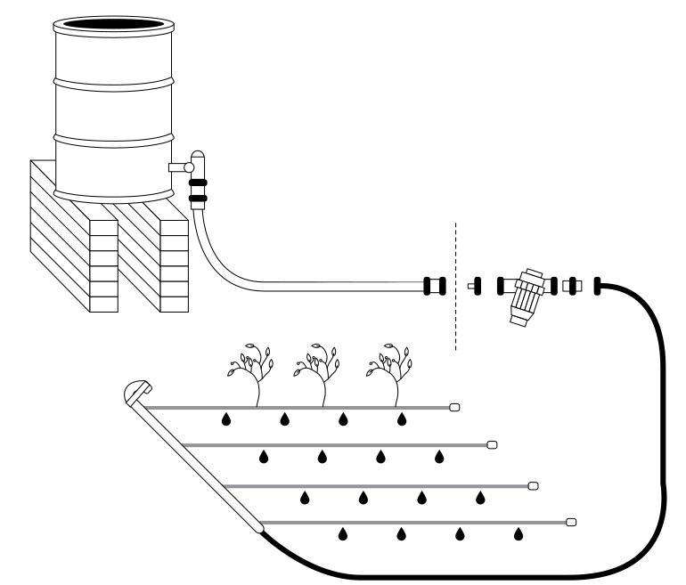 Tröpfchenbewässerung wissenwuchernlassen