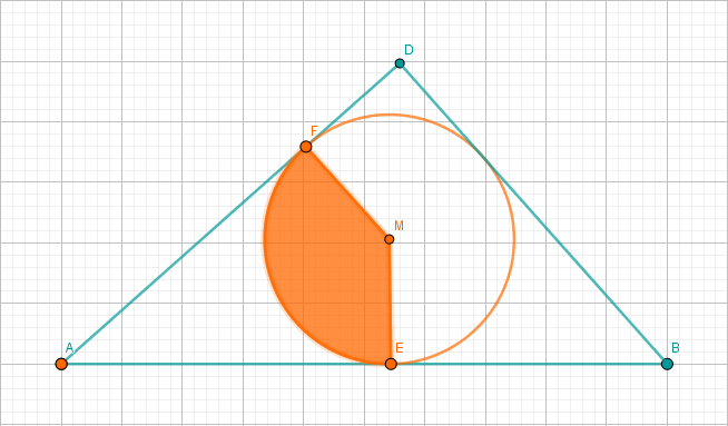 Innenkreis des Dreiecks ABD mit dem Kreissegment EMF