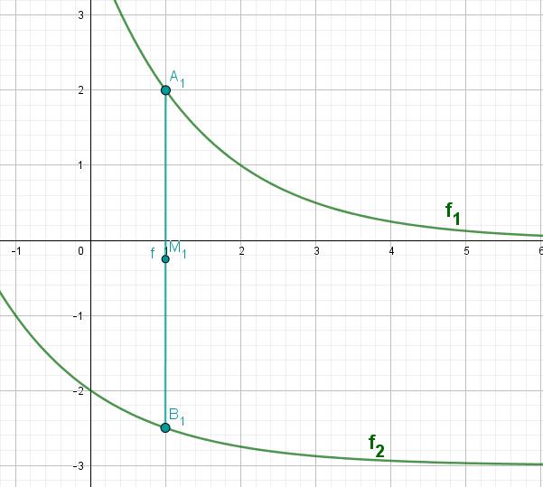 Verbindung der Punkte A1 und B1, Einzeichnen von M1