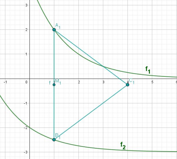 Einzeichnen von C1, zeichnen der Strecken A1C1, C1B1