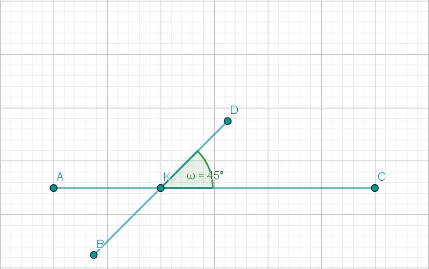 die Punkte A, B, C, D, K und der Strecken AC, BD gezeichnet