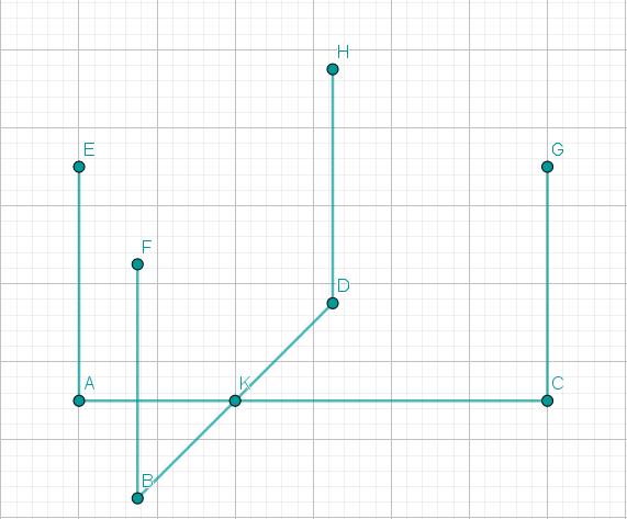 es werden zusätzlich zu den Punkten A, B, C, D, K auch die Punkte E, F, G und H  eingezeichnet und teilweise miteinander verunden