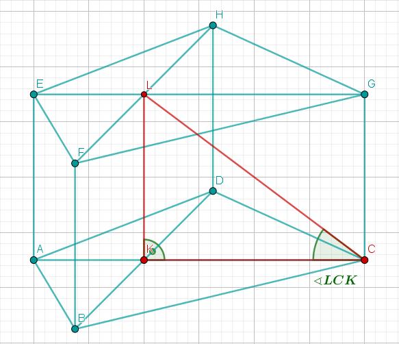 Einzeichnen des Dreiecks KCL in das Prisma