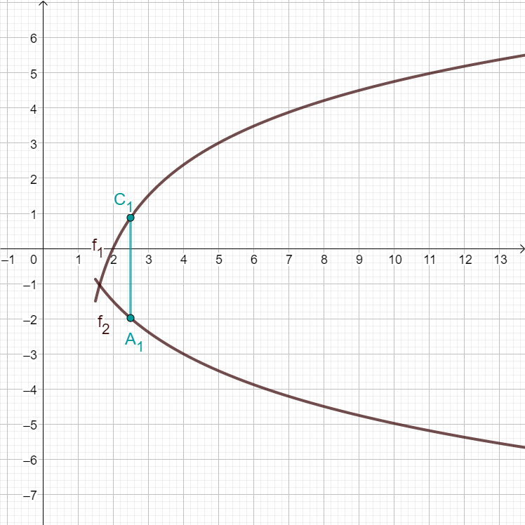 Einzeichnen der Punkte A1 und C1 und die Strecke A1C1