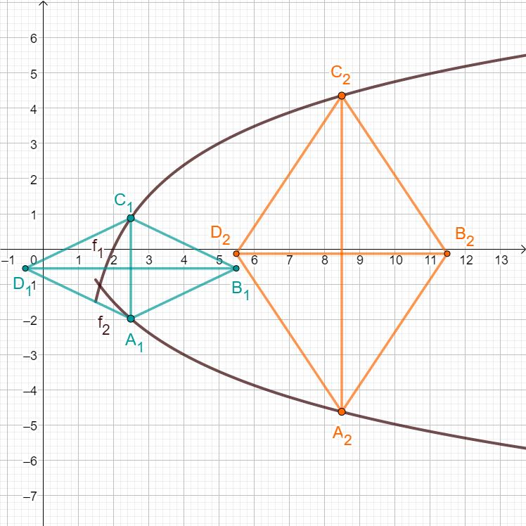 A1B1C1D1 und A2B2C2D2 im Koordinatensystem