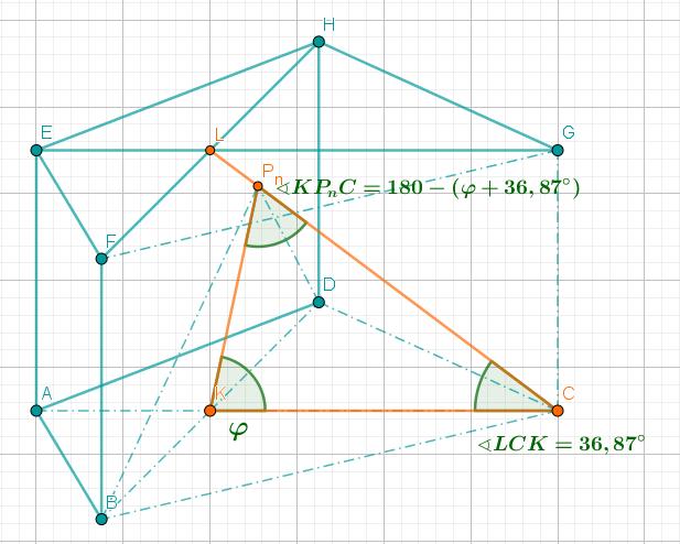 Prisma, in dem LPn miteinander verbunden ist und die Winkel angetragen werden