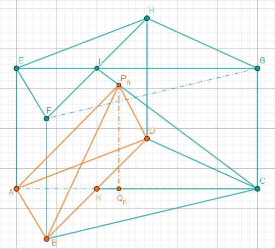 Im Prisma ist die Pyramide ABDPn eingezeichnet