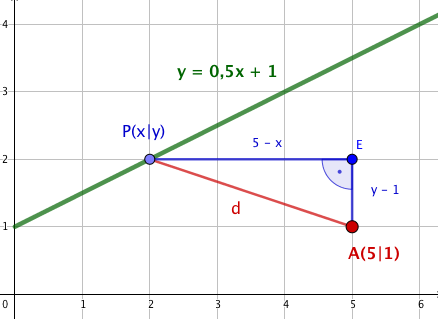 Einzeichnen eines rechtwinkligen Dreiecks