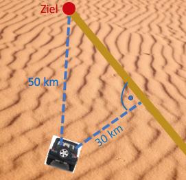 Skizzen der beiden möglichen Routen