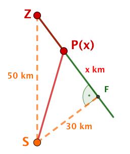 Skizze der Extremwertaufgabe für die traditionelle Rallye