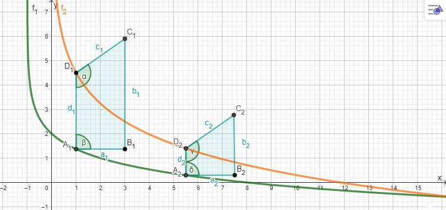 Trapeze A1B1C1D1 und A2B2C2D2 eingezeichnet in das Koordinatensystem