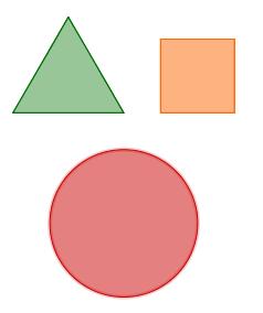Umfang und Fläche vergleichen