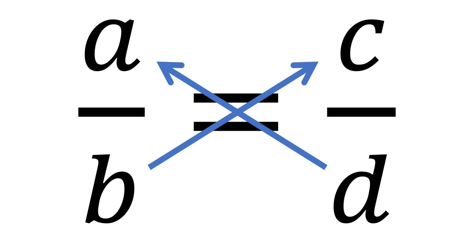 Kreuzweise Multiplizieren