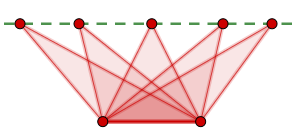 nicht umfangsgleiche Dreiecke