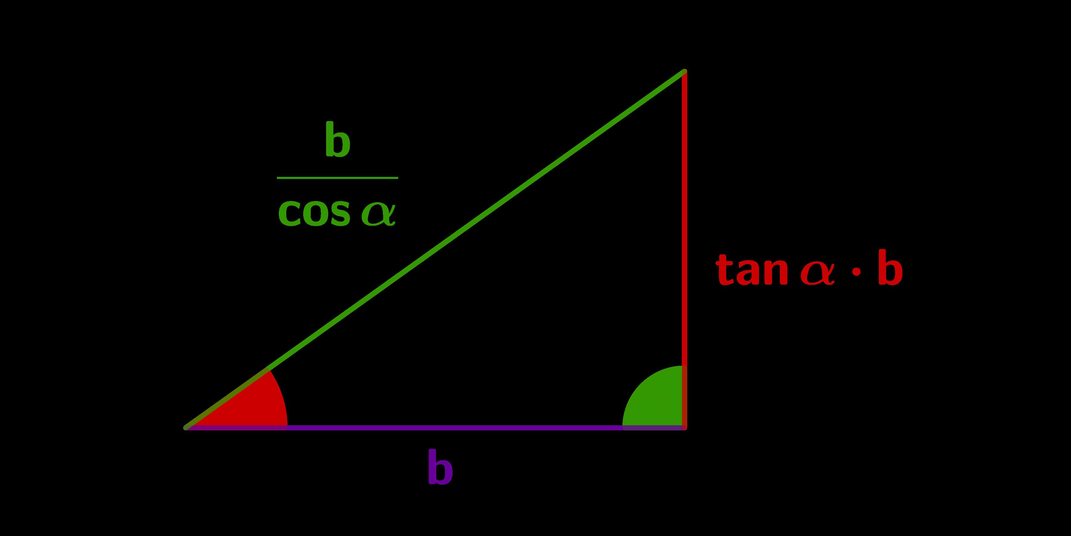 rechtwinkliges Dreieck - Ankathete durch cos alpha, Ankathete mal tan alpha, Ankathete