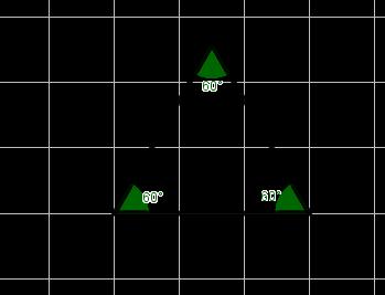 Charakterisiere das Dreieck