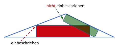 Rechtecke im stumpfwinkligen Dreieck