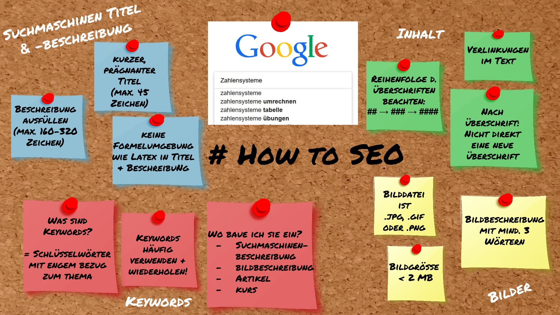 Checkliste #HowtoSEO