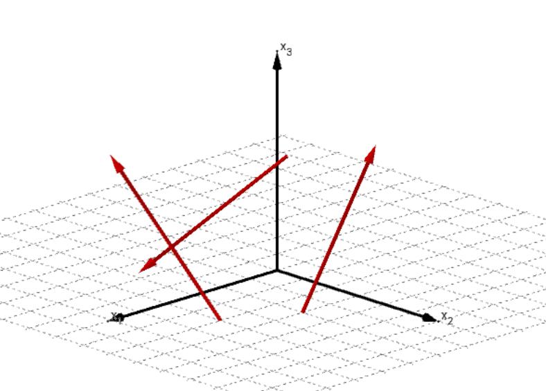 Grafik drei linear Unabhängige Vektoren