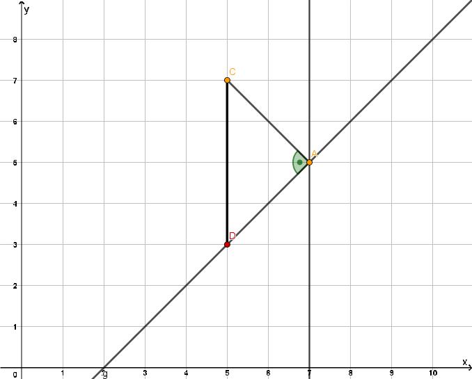 Koordinatensystem mit parallelen Gerade