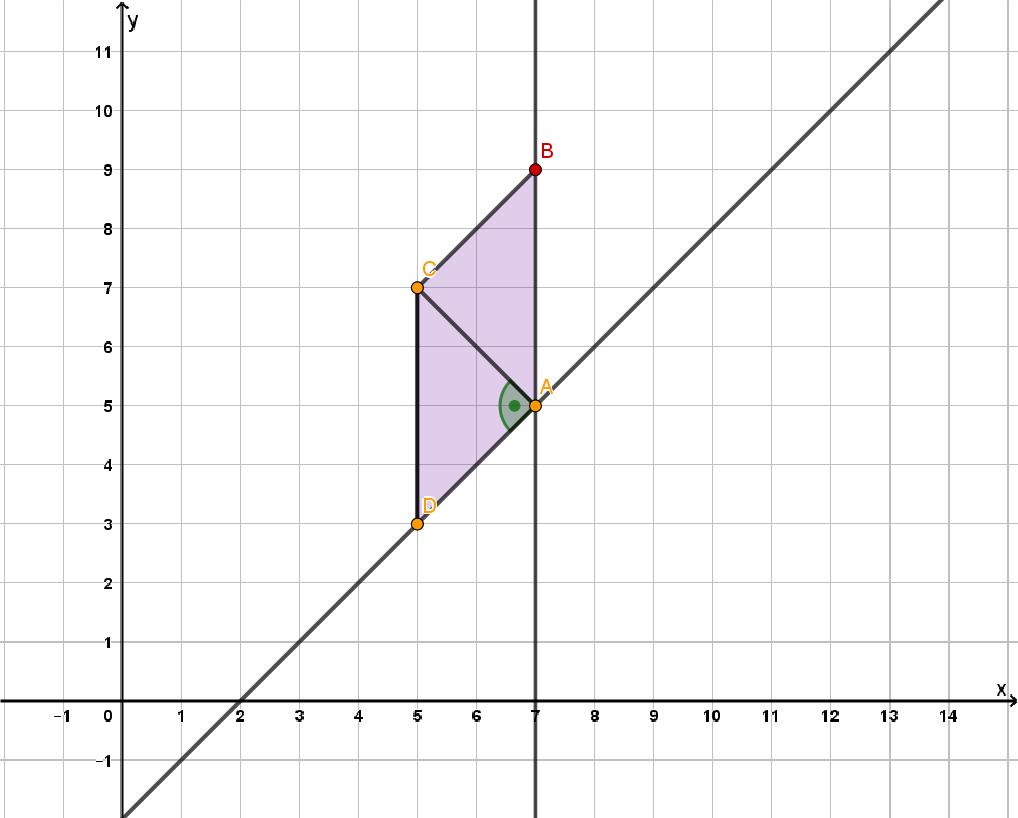 Koordinatensystem mit Parallelogramm