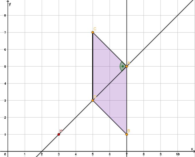 Koordinatensystem mit Punkt H