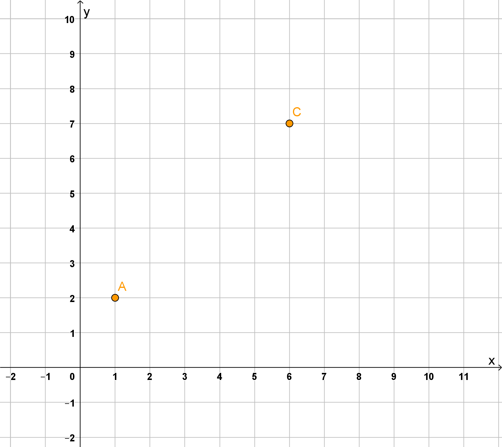 Koordinatensystem mit Punkten