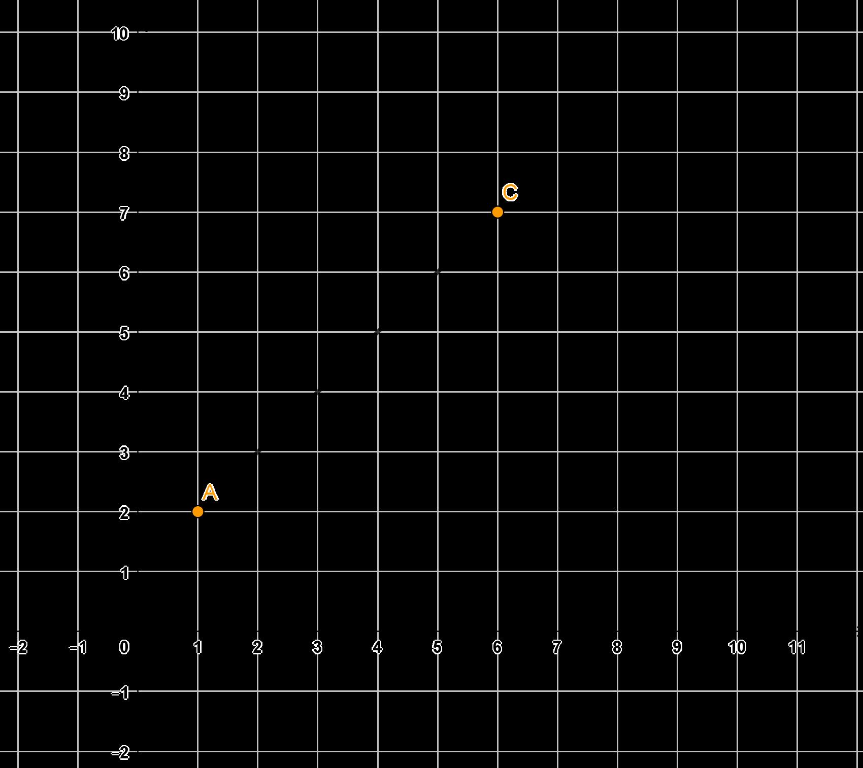 Koordinatensystem mit Strecke