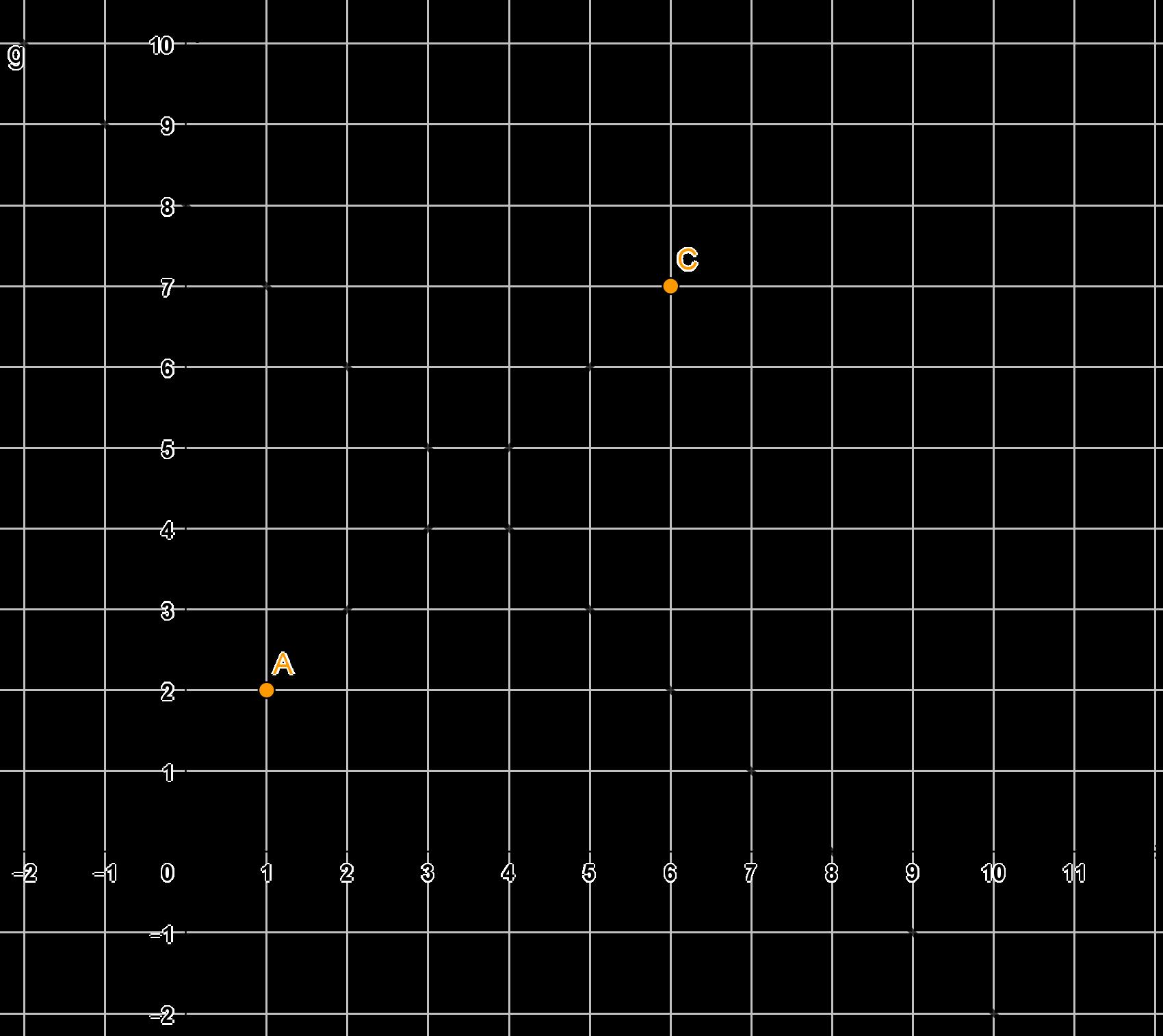 Koordinatensystem mit Mittelsenkrechte