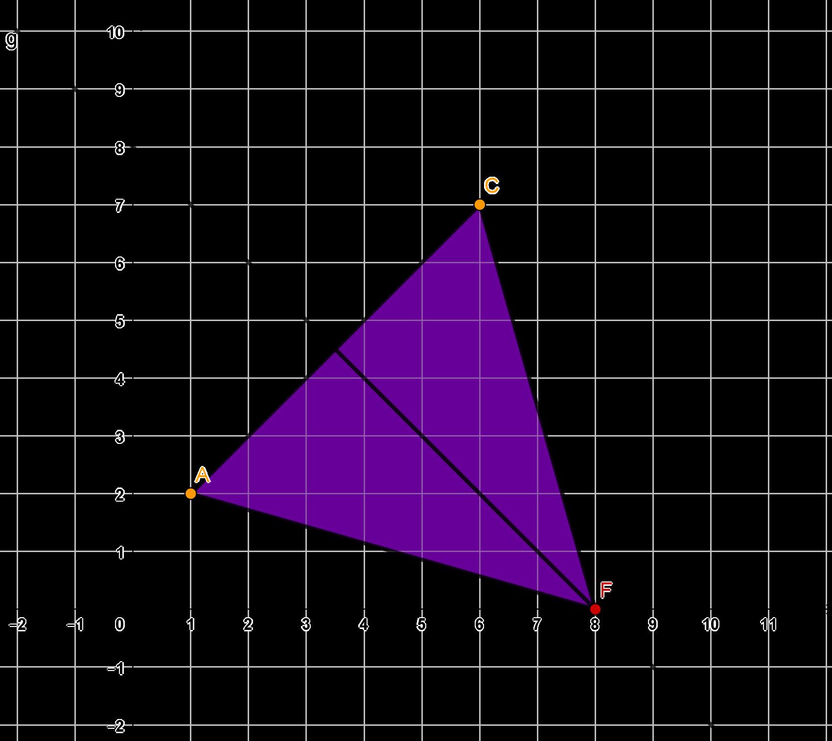 Koordinatensystem mit Dreieck