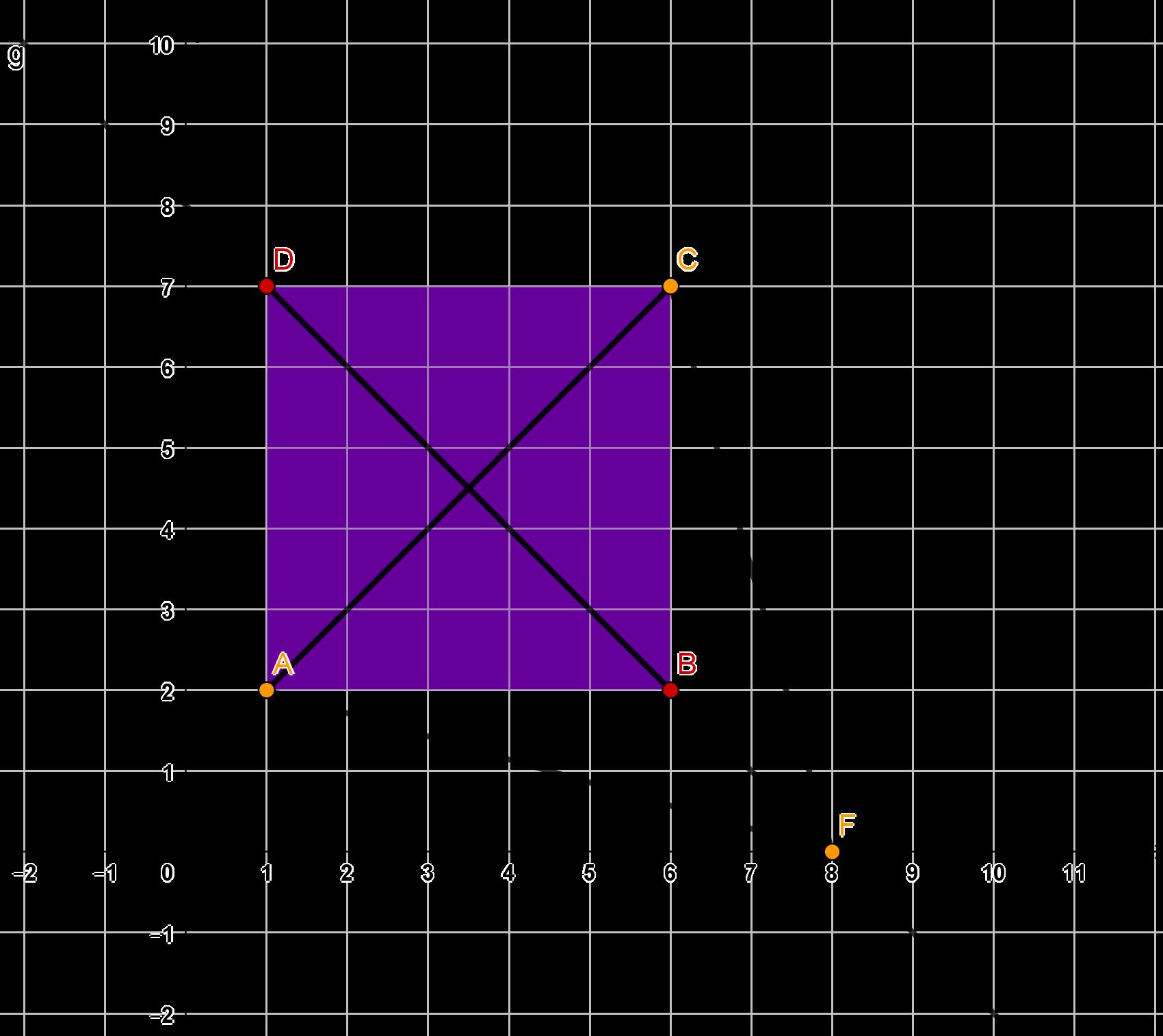 Koordinatensystem mit Quadrat