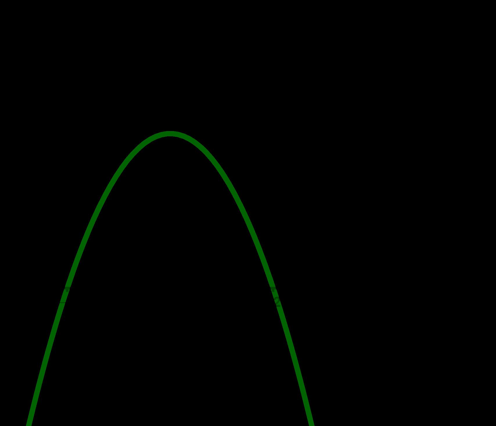 Nullstellenberechnung: Funktion g(x)=-x^2-7x-10, Parabel