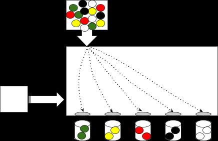 Abb. 2: Modellversuch zur Arbeitsweise eines Massenspektrometers (gezeichnet mit Google Docs)
