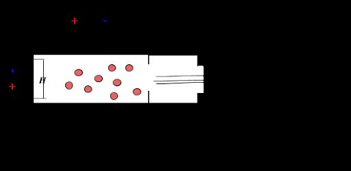 Abb. 3: Schematische Darstellung eines Massenspektrometers (gezeichnet mit Google Docs nach Wolfgang S.)