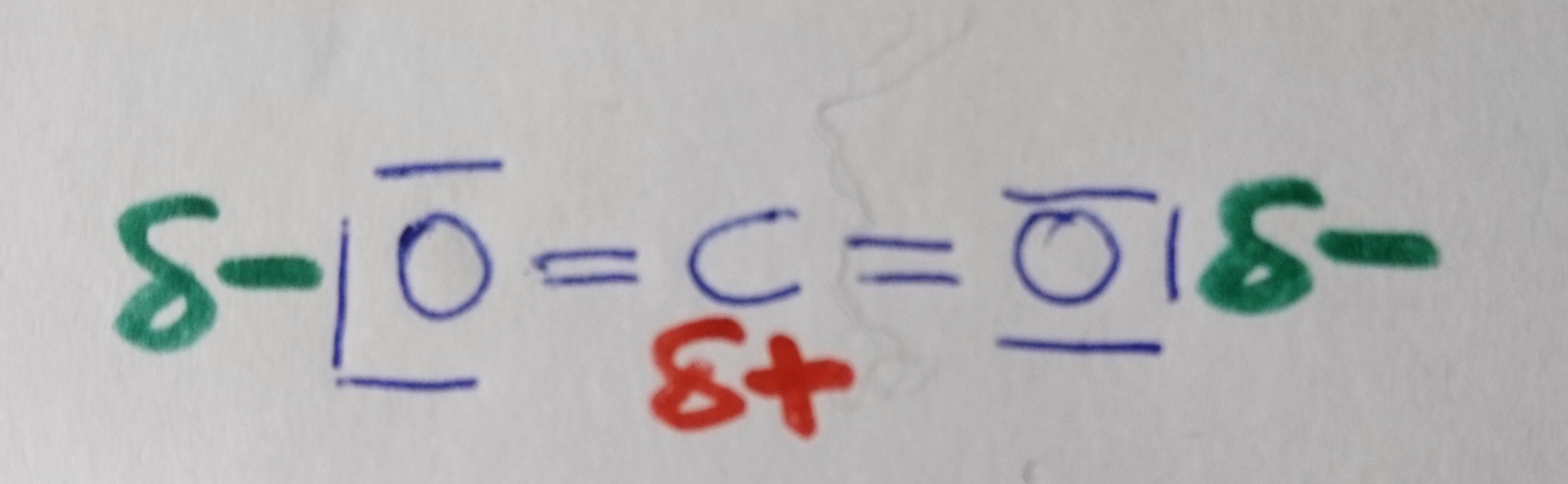 Kohlenstoffdioxid