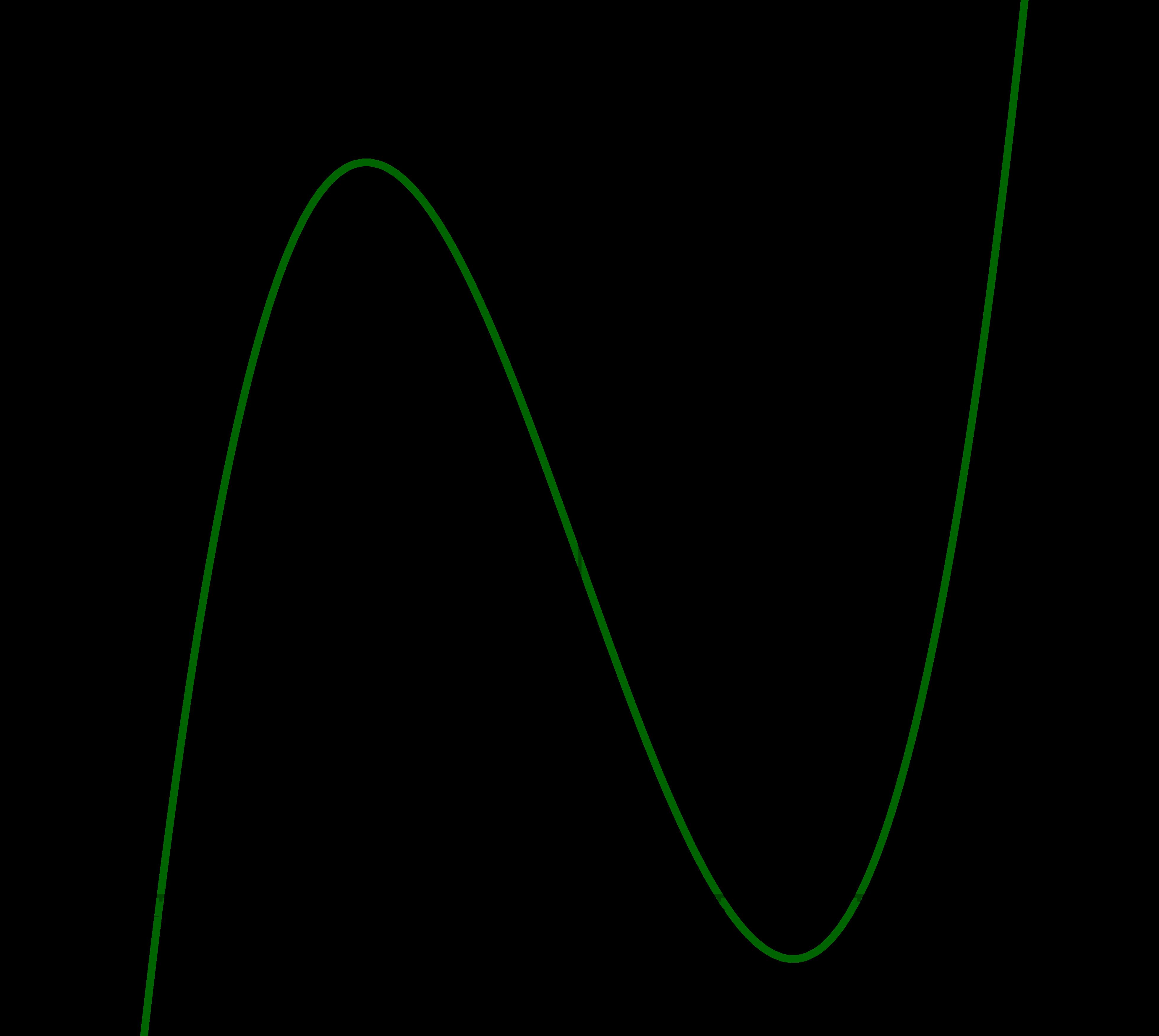 Nullstellenberechnung: Funktion h(x)=1/10(x+6)(x-4)