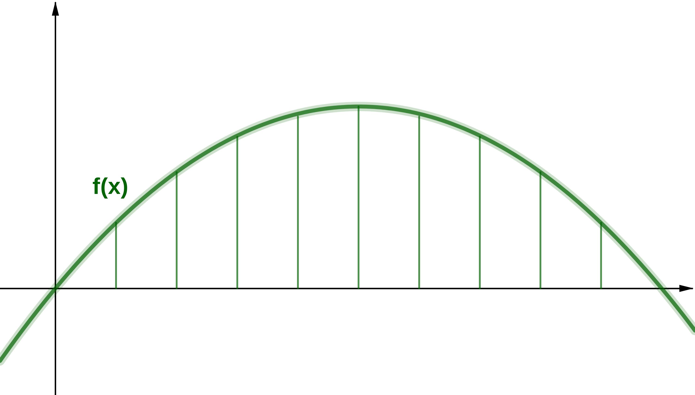 Bild Aufgabe Brücke (Scheitelpunkt)